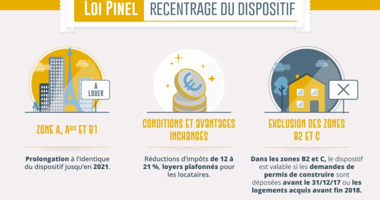 Loi Pinel à Lyon : comment investir et défiscaliser ?